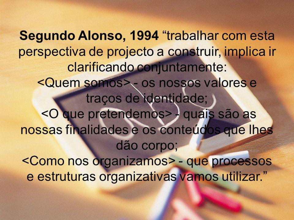 Segundo Alonso, 1994 trabalhar com esta perspectiva de projecto a construir, implica ir clarificando conjuntamente: - os nossos valores e traços de id