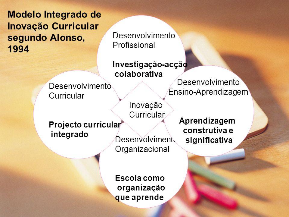 Modelo Integrado de Inovação Curricular segundo Alonso, 1994 Desenvolvimento Profissional Investigação-acção colaborativa Desenvolvimento Organizacion