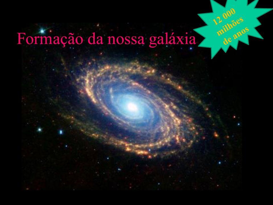 Formação da nossa galáxia 12 000 milhões de anos