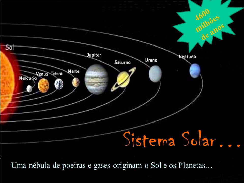 Sistema Solar… 4600 milhões de anos Uma nébula de poeiras e gases originam o Sol e os Planetas…