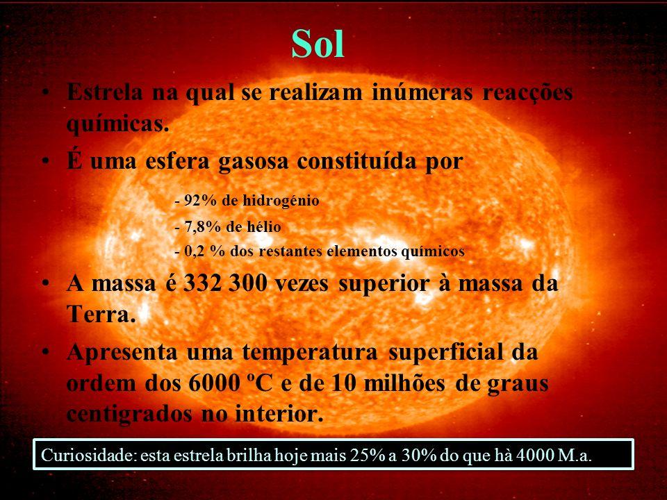 Sol Estrela na qual se realizam inúmeras reacções químicas. É uma esfera gasosa constituída por - 92% de hidrogénio - 7,8% de hélio - 0,2 % dos restan
