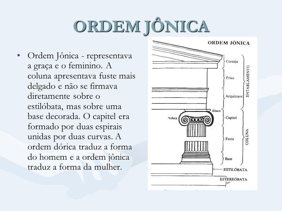 ORDEM JÔNICA Ordem Jônica - representava a graça e o feminino. A coluna apresentava fuste mais delgado e não se firmava diretamente sobre o estilóbata