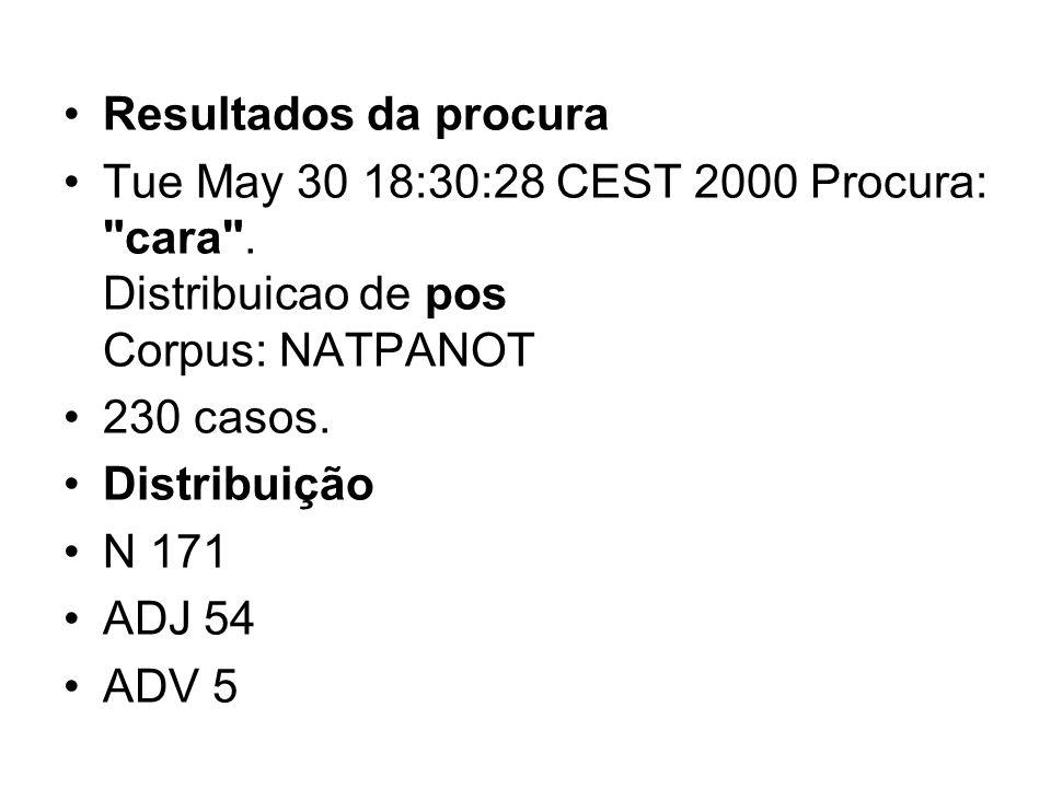 Resultados da procura Tue May 30 18:30:28 CEST 2000 Procura: