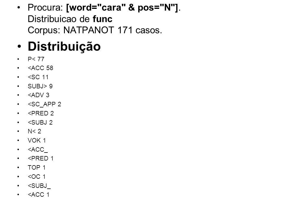 Procura: [word=