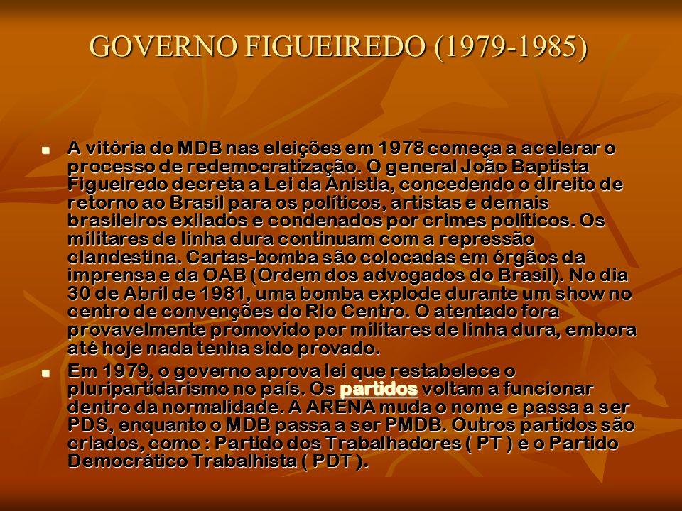 GOVERNO FIGUEIREDO (1979-1985) GOVERNO FIGUEIREDO (1979-1985) A vitória do MDB nas eleições em 1978 começa a acelerar o processo de redemocratização.