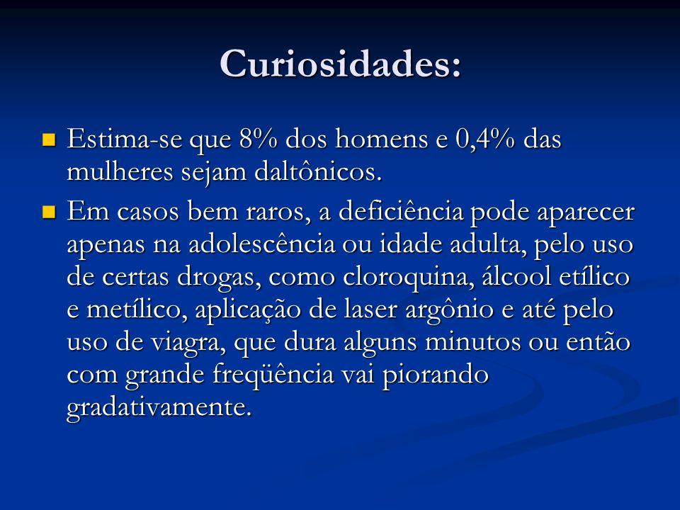 Curiosidades: Estima-se que 8% dos homens e 0,4% das mulheres sejam daltônicos. Estima-se que 8% dos homens e 0,4% das mulheres sejam daltônicos. Em c