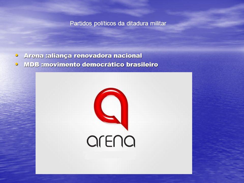 Arena :aliança renovadora nacional MDB :movimento democrático brasileiro Partidos políticos da ditadura militar