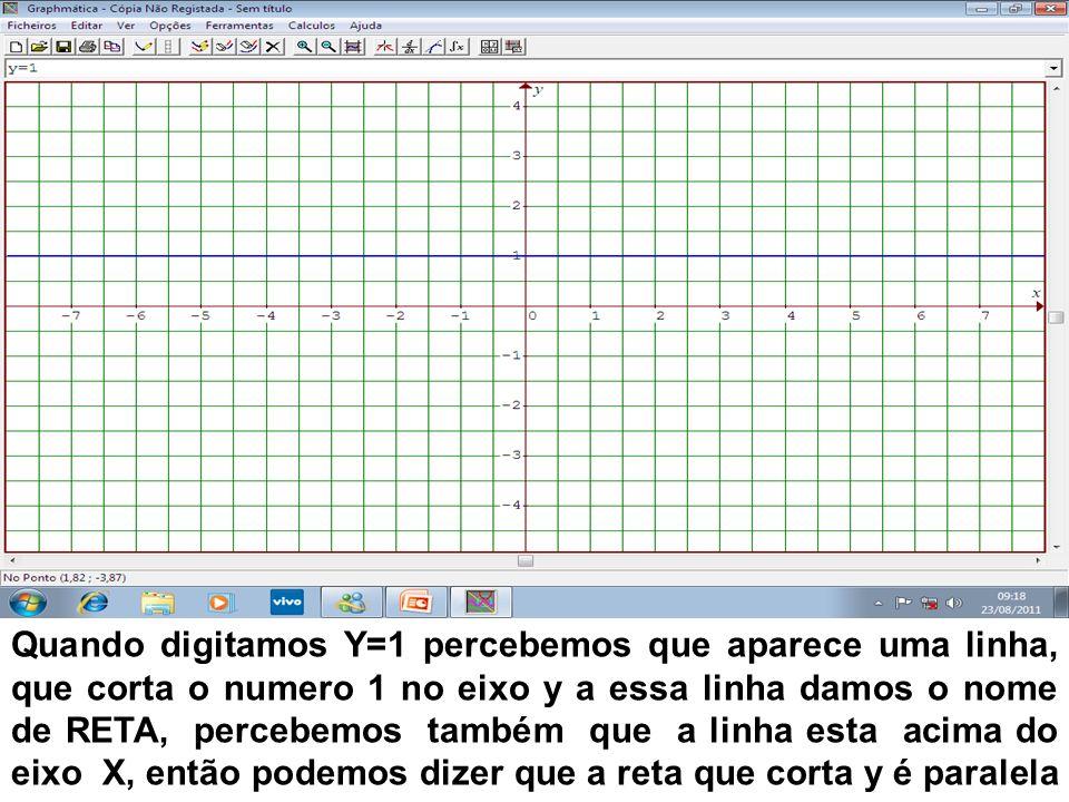 Quando digitamos Y=1 percebemos que aparece uma linha, que corta o numero 1 no eixo y a essa linha damos o nome de RETA, percebemos também que a linha