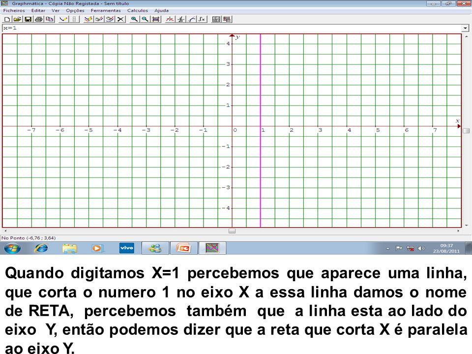 Quando digitamos X=1 percebemos que aparece uma linha, que corta o numero 1 no eixo X a essa linha damos o nome de RETA, percebemos também que a linha