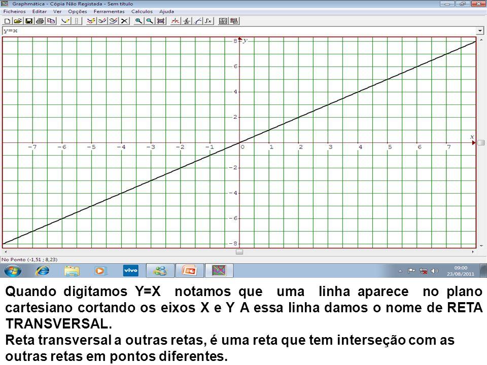 Quando digitamos Y=X notamos que uma linha aparece no plano cartesiano cortando os eixos X e Y A essa linha damos o nome de RETA TRANSVERSAL. Reta tra