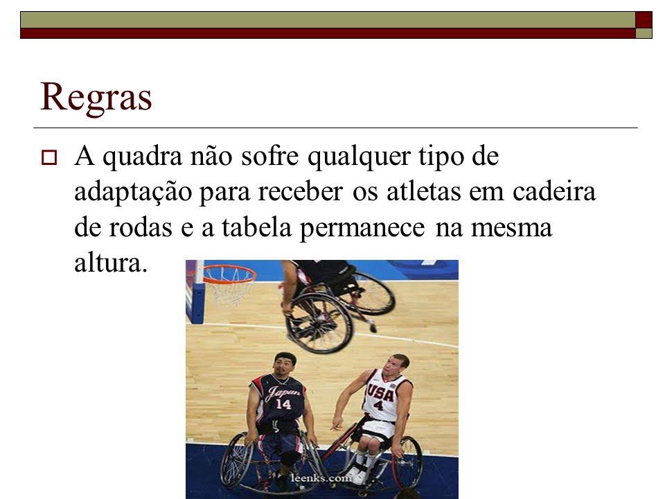 Regras A quadra não sofre qualquer tipo de adaptação para receber os atletas em cadeira de rodas e a tabela permanece na mesma altura.