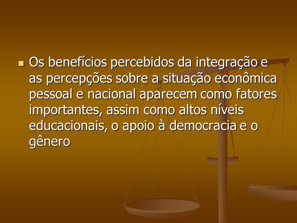 Os benefícios percebidos da integração e as percepções sobre a situação econômica pessoal e nacional aparecem como fatores importantes, assim como altos níveis educacionais, o apoio à democracia e o gênero Os benefícios percebidos da integração e as percepções sobre a situação econômica pessoal e nacional aparecem como fatores importantes, assim como altos níveis educacionais, o apoio à democracia e o gênero