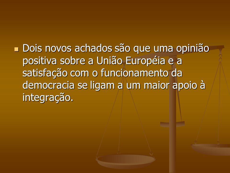 Dois novos achados são que uma opinião positiva sobre a União Européia e a satisfação com o funcionamento da democracia se ligam a um maior apoio à integração.