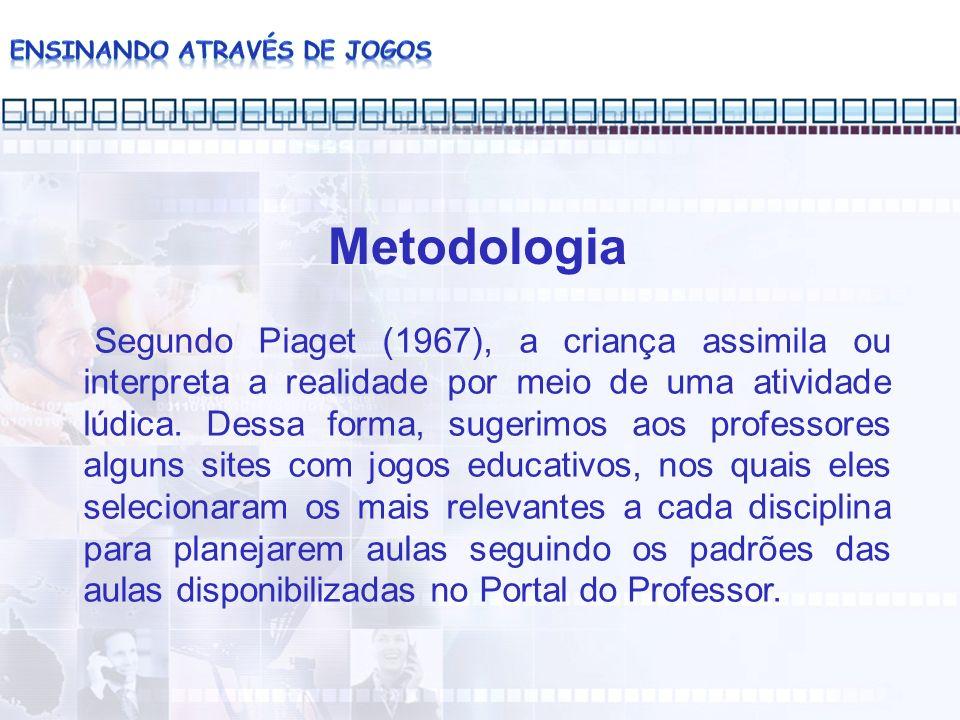Metodologia Segundo Piaget (1967), a criança assimila ou interpreta a realidade por meio de uma atividade lúdica. Dessa forma, sugerimos aos professor