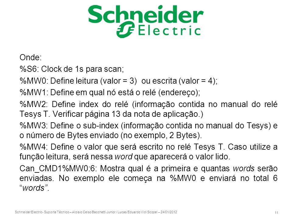 Schneider Electric 11 - Suporte Técnico – Aloisio Celso Bacchetti Junior / Lucas Eduardo Vidi Scopel – 24/01/2012 Onde: %S6: Clock de 1s para scan; %M