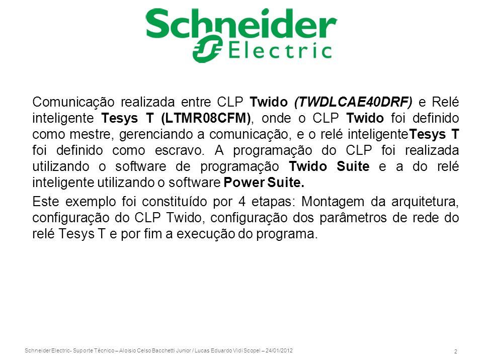 Schneider Electric 2 - Suporte Técnico – Aloisio Celso Bacchetti Junior / Lucas Eduardo Vidi Scopel – 24/01/2012 Comunicação realizada entre CLP Twido