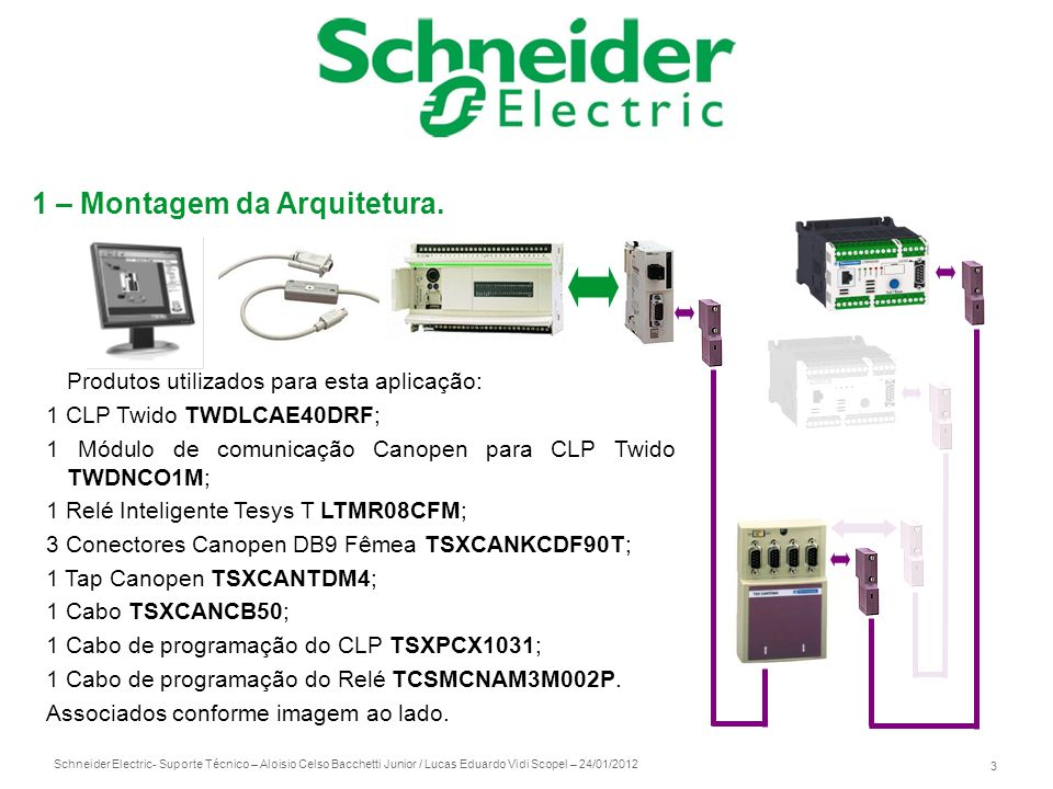 Schneider Electric 3 - Suporte Técnico – Aloisio Celso Bacchetti Junior / Lucas Eduardo Vidi Scopel – 24/01/2012 Produtos utilizados para esta aplicaç