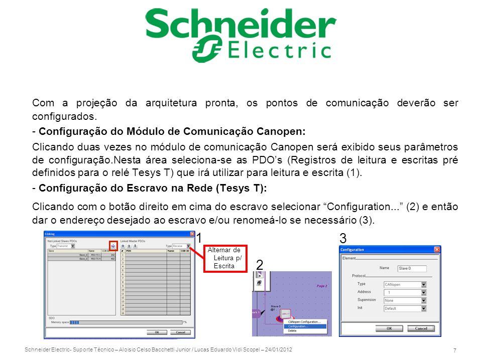 Schneider Electric 7 - Suporte Técnico – Aloisio Celso Bacchetti Junior / Lucas Eduardo Vidi Scopel – 24/01/2012 Com a projeção da arquitetura pronta,