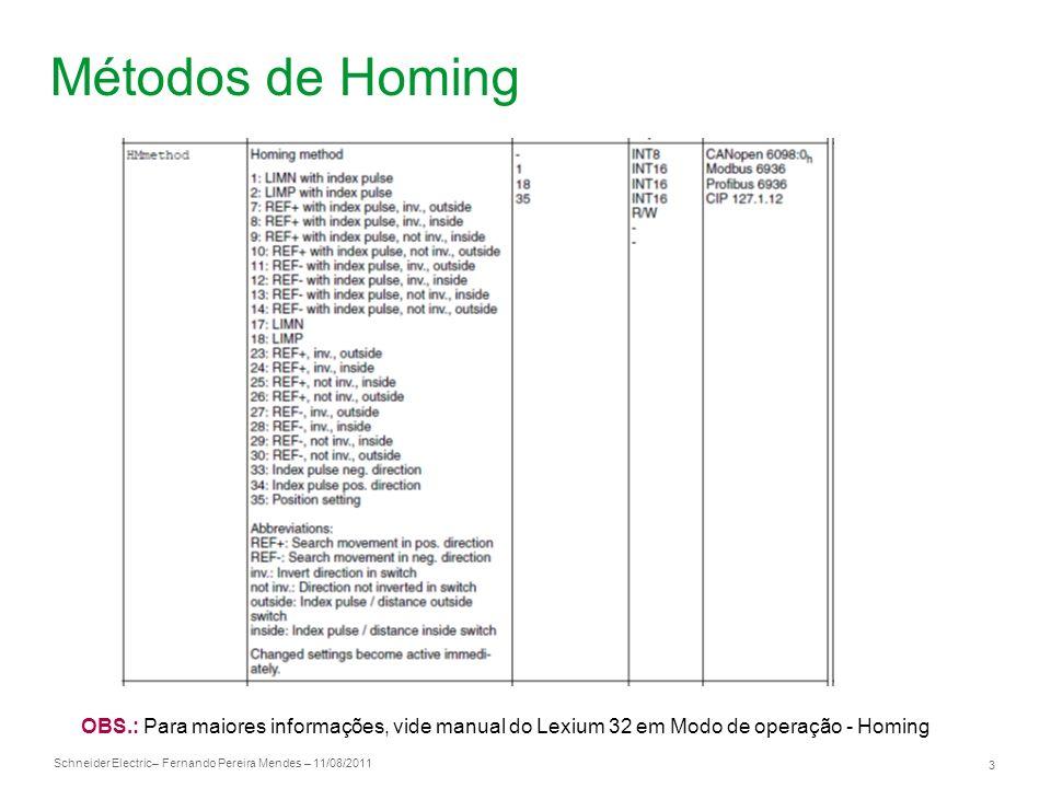 Schneider Electric 3 – Fernando Pereira Mendes – 11/08/2011 Métodos de Homing OBS.: Para maiores informações, vide manual do Lexium 32 em Modo de oper