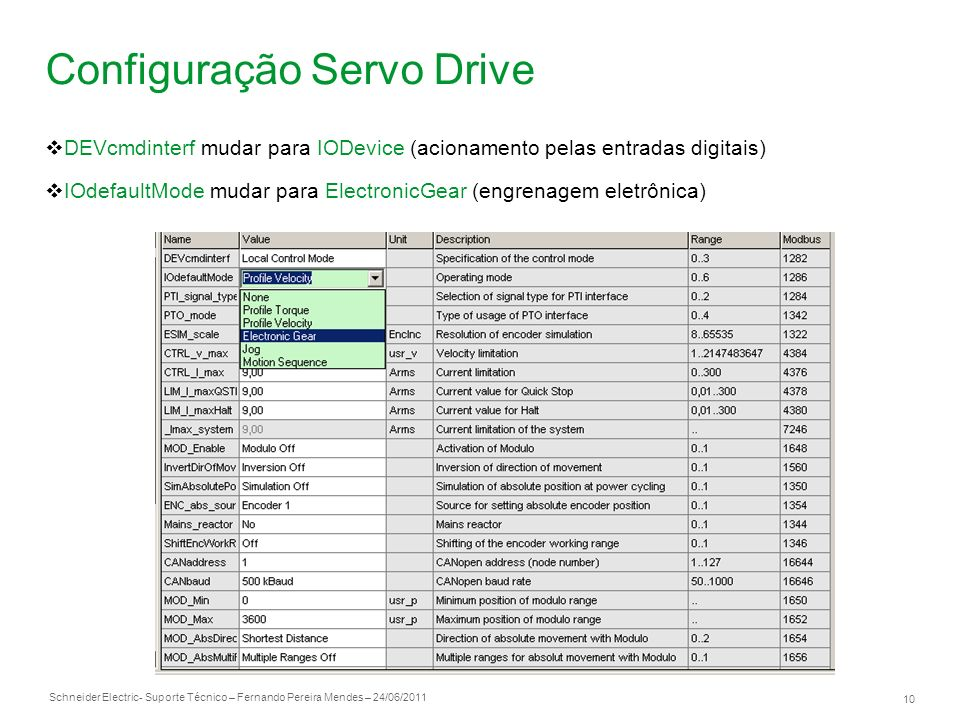 Schneider Electric 10 - Suporte Técnico – Fernando Pereira Mendes – 24/06/2011 Configuração Servo Drive DEVcmdinterf mudar para IODevice (acionamento