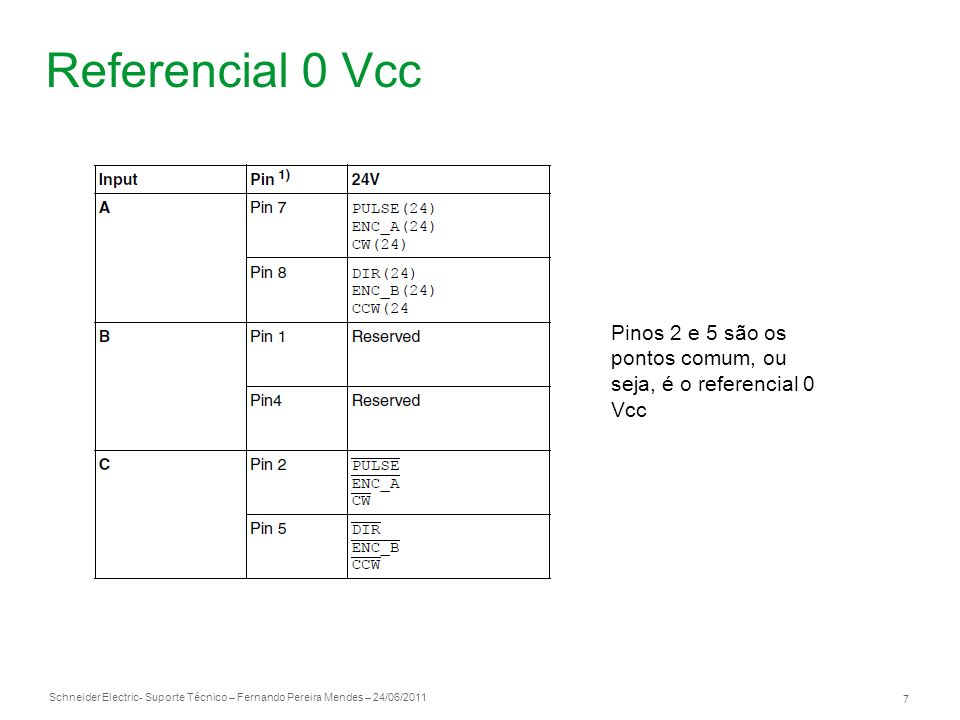 Schneider Electric 7 - Suporte Técnico – Fernando Pereira Mendes – 24/06/2011 Referencial 0 Vcc Pinos 2 e 5 são os pontos comum, ou seja, é o referenc