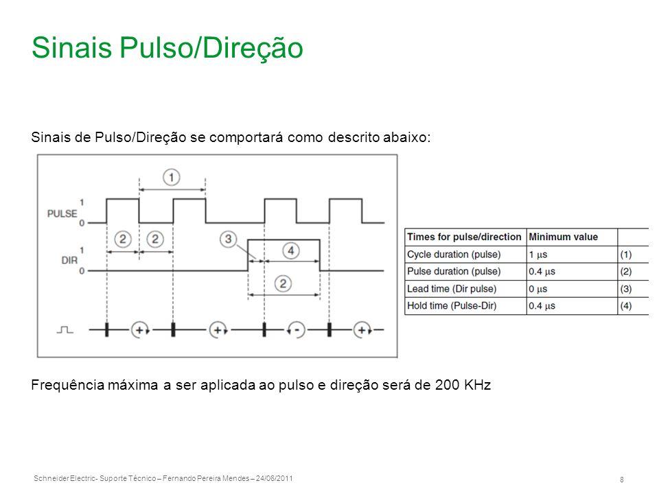Schneider Electric 8 - Suporte Técnico – Fernando Pereira Mendes – 24/06/2011 Sinais Pulso/Direção Sinais de Pulso/Direção se comportará como descrito