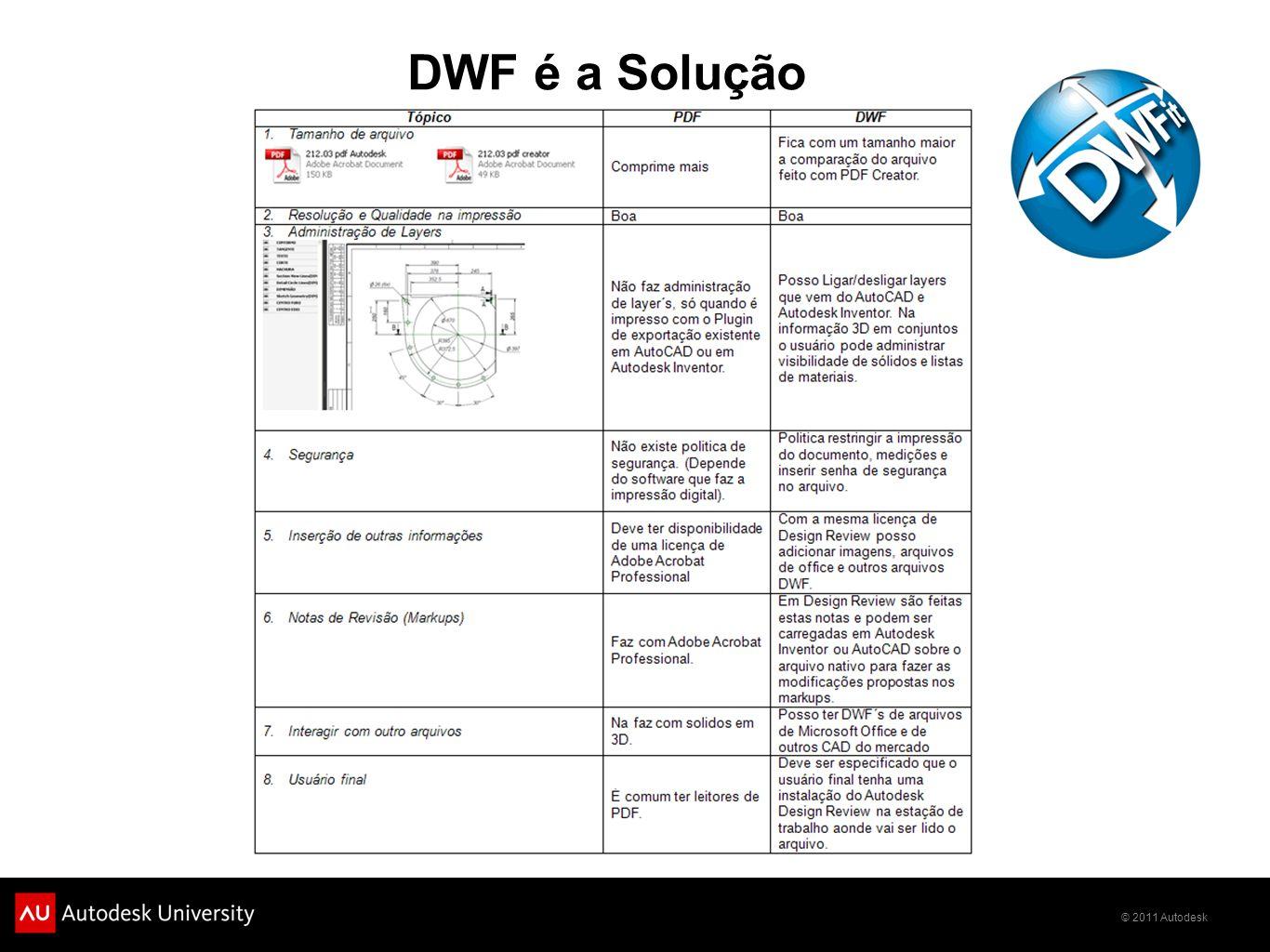 © 2011 Autodesk DWF é a Solução