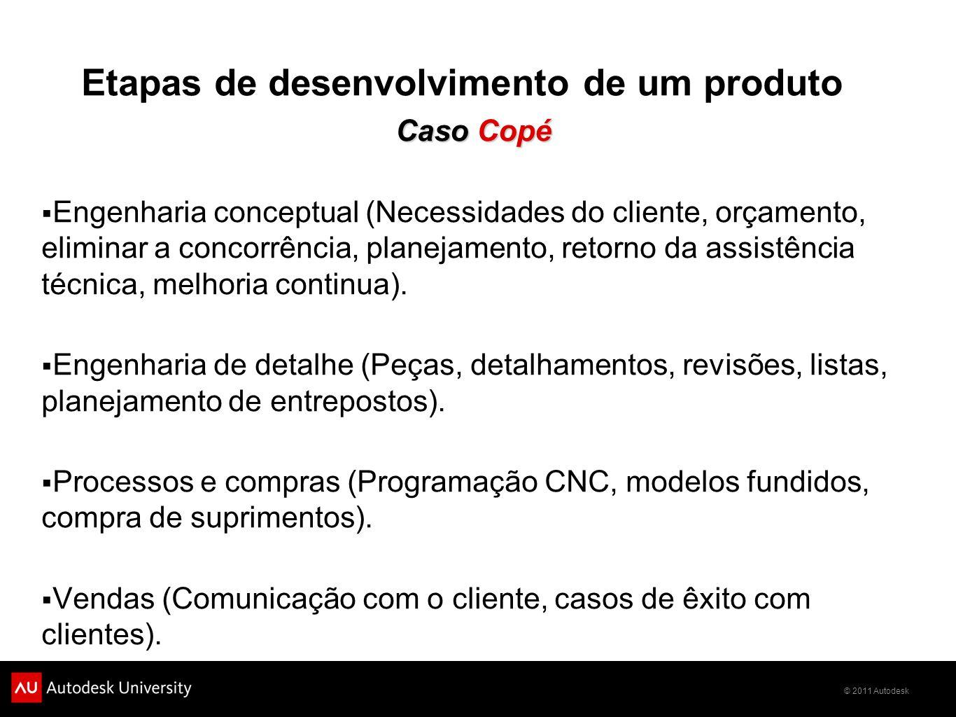 © 2011 Autodesk Etapas de desenvolvimento de um produto Caso Copé Engenharia conceptual (Necessidades do cliente, orçamento, eliminar a concorrência,
