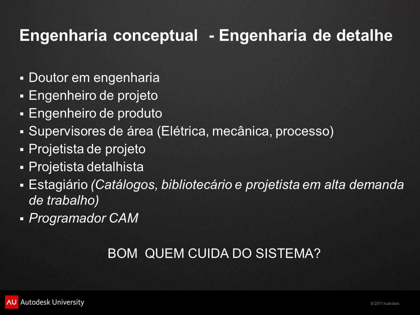 © 2011 Autodesk Engenharia conceptual - Engenharia de detalhe Doutor em engenharia Engenheiro de projeto Engenheiro de produto Supervisores de área (E
