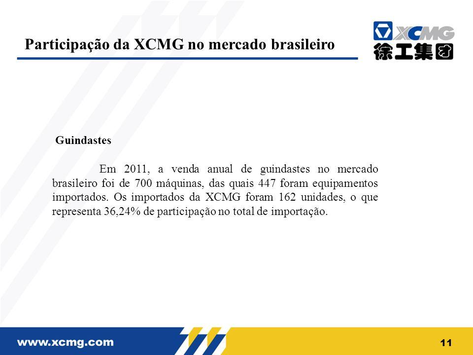 Guindastes Em 2011, a venda anual de guindastes no mercado brasileiro foi de 700 máquinas, das quais 447 foram equipamentos importados. Os importados
