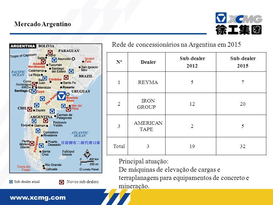 Mercado Argentino Sub-dealer atual Novos sub-dealers Principal atuação: De máquinas de elevação de cargas e terraplanagem para equipamentos de concret