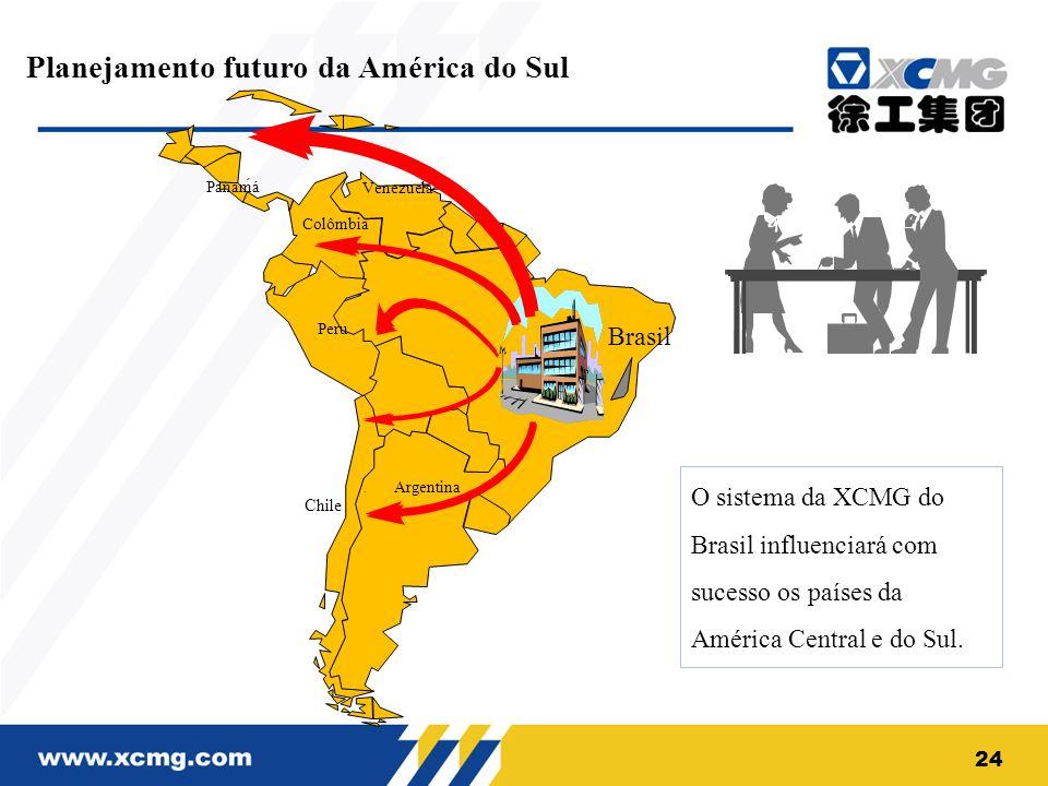 Planejamento futuro da América do Sul Panamá Peru Brasil Argentina Chile Venezuela Colômbia O sistema da XCMG do Brasil influenciará com sucesso os pa