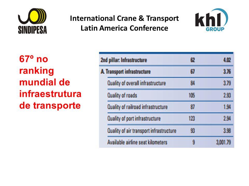 International Crane & Transport Latin America Conference FÁBRICA DE FERTILIZANTES DA PETROBRAS 67º no ranking mundial de infraestrutura de transporte