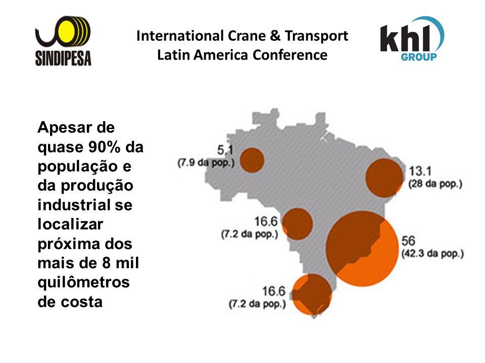 International Crane & Transport Latin America Conference FÁBRICA DE FERTILIZANTES DA PETROBRAS Apesar de quase 90% da população e da produção industri