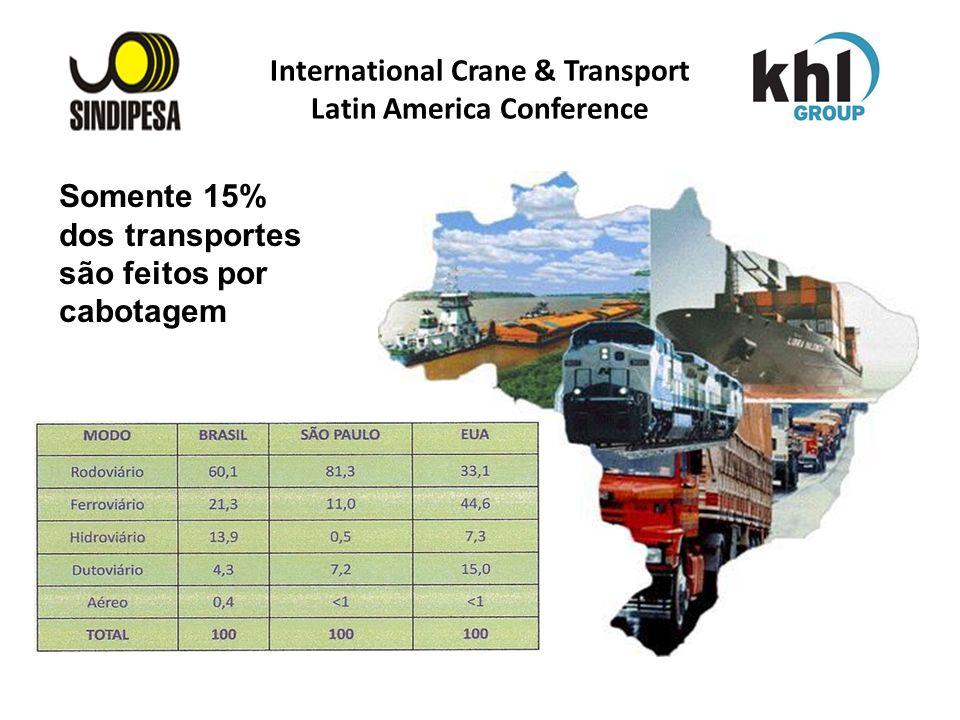 International Crane & Transport Latin America Conference FÁBRICA DE FERTILIZANTES DA PETROBRAS Somente 15% dos transportes são feitos por cabotagem