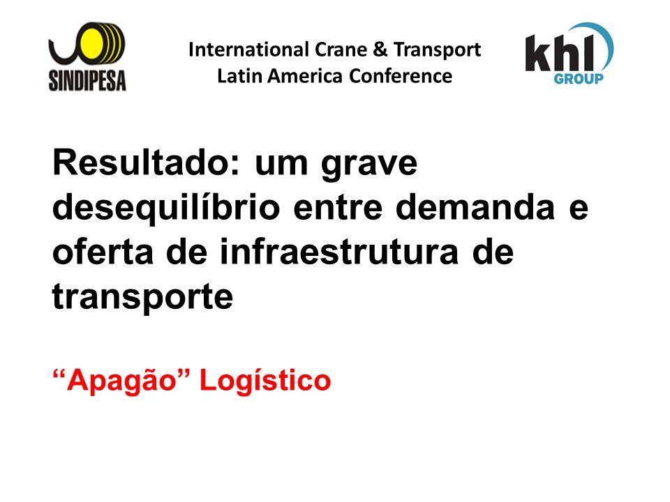 International Crane & Transport Latin America Conference FÁBRICA DE FERTILIZANTES DA PETROBRAS Resultado: um grave desequilíbrio entre demanda e ofert