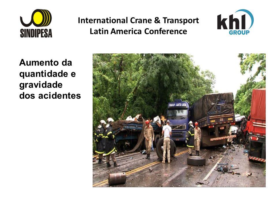 International Crane & Transport Latin America Conference FÁBRICA DE FERTILIZANTES DA PETROBRAS Aumento da quantidade e gravidade dos acidentes