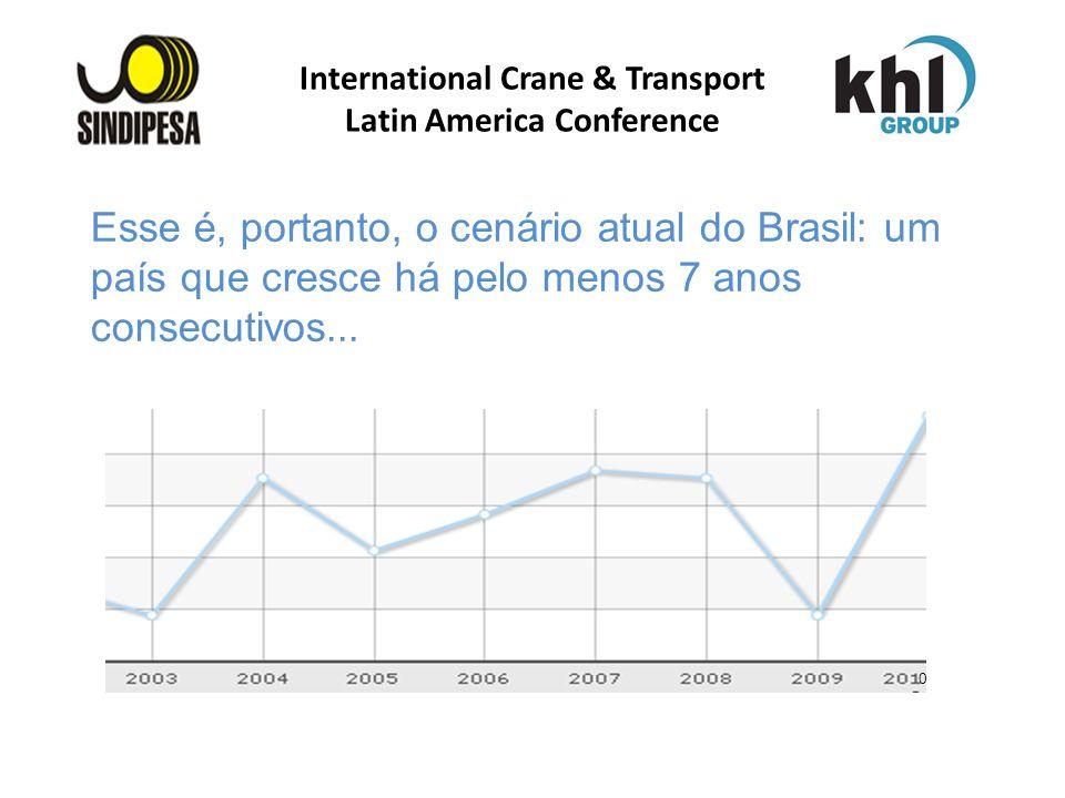 International Crane & Transport Latin America Conference FÁBRICA DE FERTILIZANTES DA PETROBRAS Esse é, portanto, o cenário atual do Brasil: um país qu