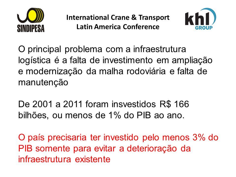 International Crane & Transport Latin America Conference FÁBRICA DE FERTILIZANTES DA PETROBRAS O principal problema com a infraestrutura logística é a