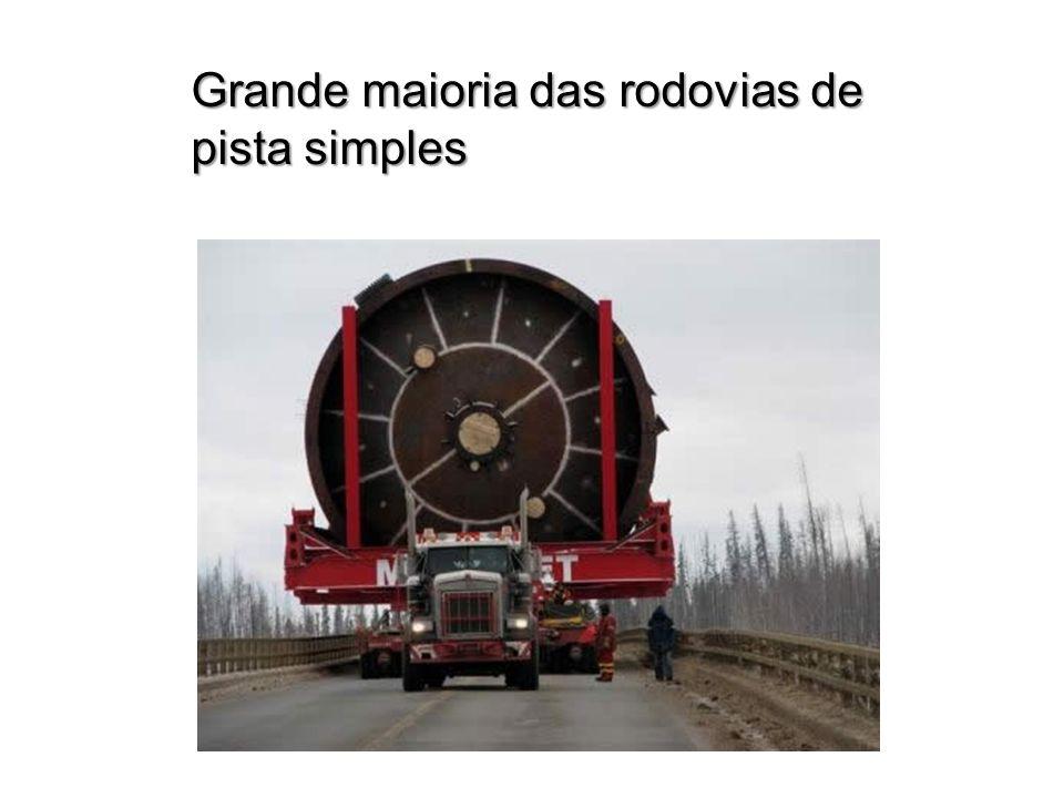 Grande maioria das rodovias de pista simples