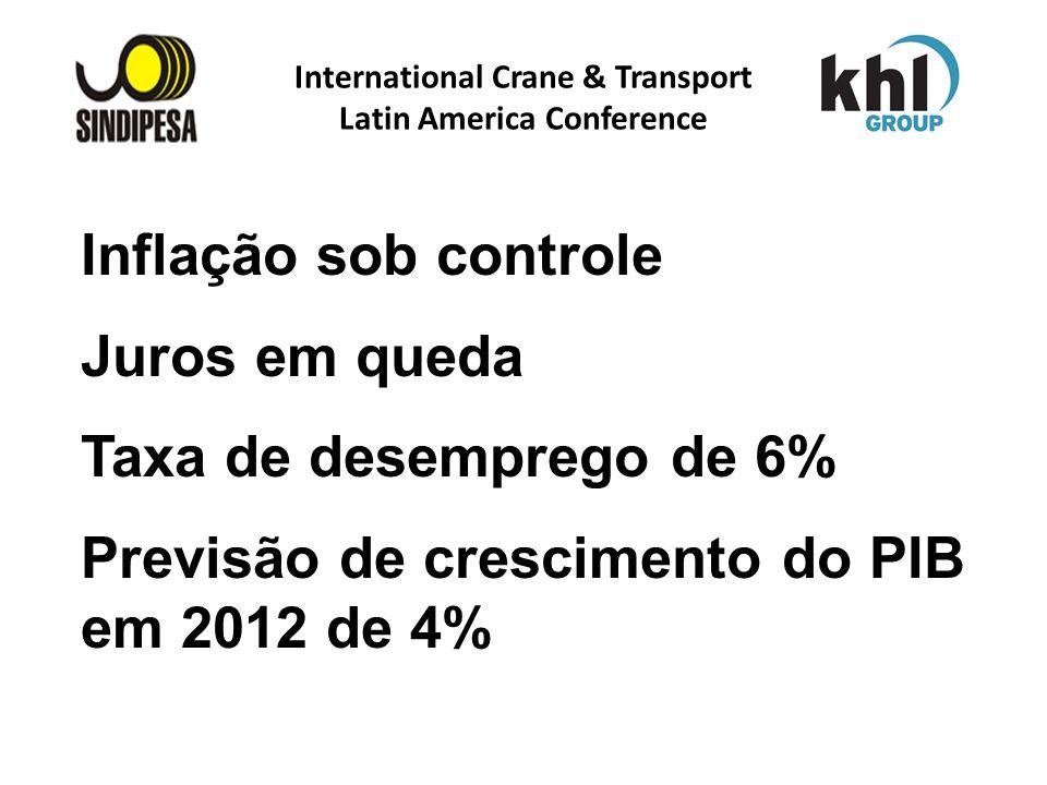 International Crane & Transport Latin America Conference FÁBRICA DE FERTILIZANTES DA PETROBRAS Inflação sob controle Juros em queda Taxa de desemprego