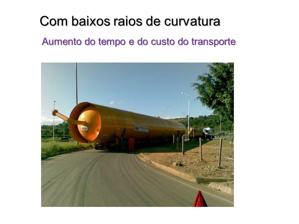 Aumento do tempo e do custo do transporte Com baixos raios de curvatura
