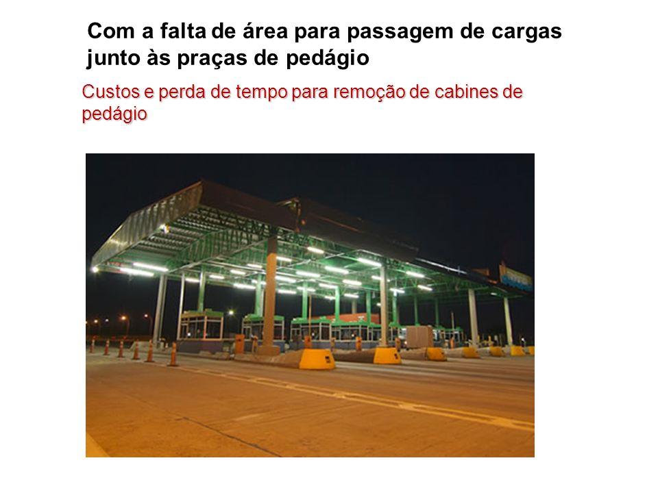 Custos e perda de tempo para remoção de cabines de pedágio Com a falta de área para passagem de cargas junto às praças de pedágio
