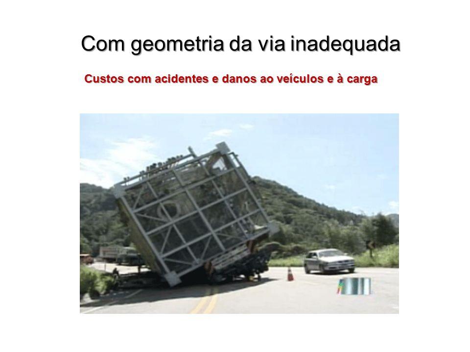 Com geometria da via inadequada Custos com acidentes e danos ao veículos e à carga