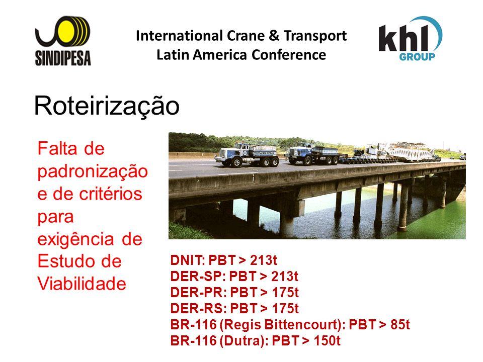 International Crane & Transport Latin America Conference FÁBRICA DE FERTILIZANTES DA PETROBRAS Falta de padronização e de critérios para exigência de