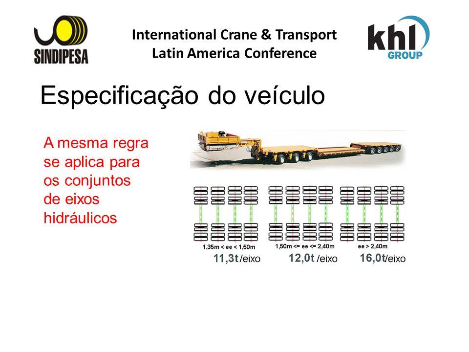 International Crane & Transport Latin America Conference FÁBRICA DE FERTILIZANTES DA PETROBRAS A mesma regra se aplica para os conjuntos de eixos hidr