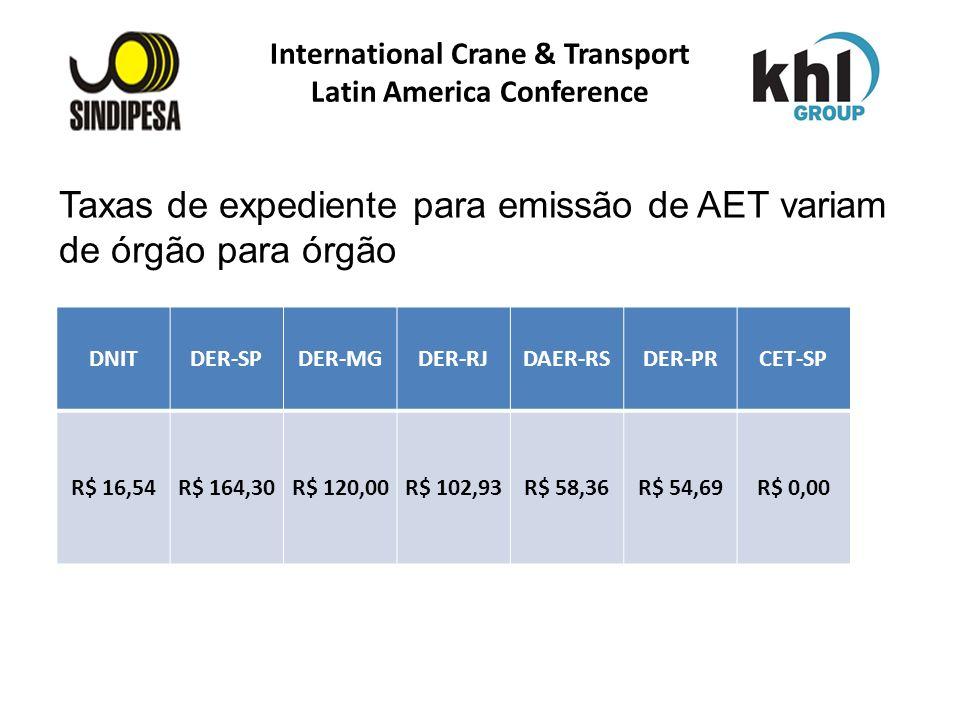 Taxas de expediente para emissão de AET variam de órgão para órgão DNITDER-SPDER-MGDER-RJDAER-RSDER-PRCET-SP R$ 16,54R$ 164,30R$ 120,00R$ 102,93R$ 58,