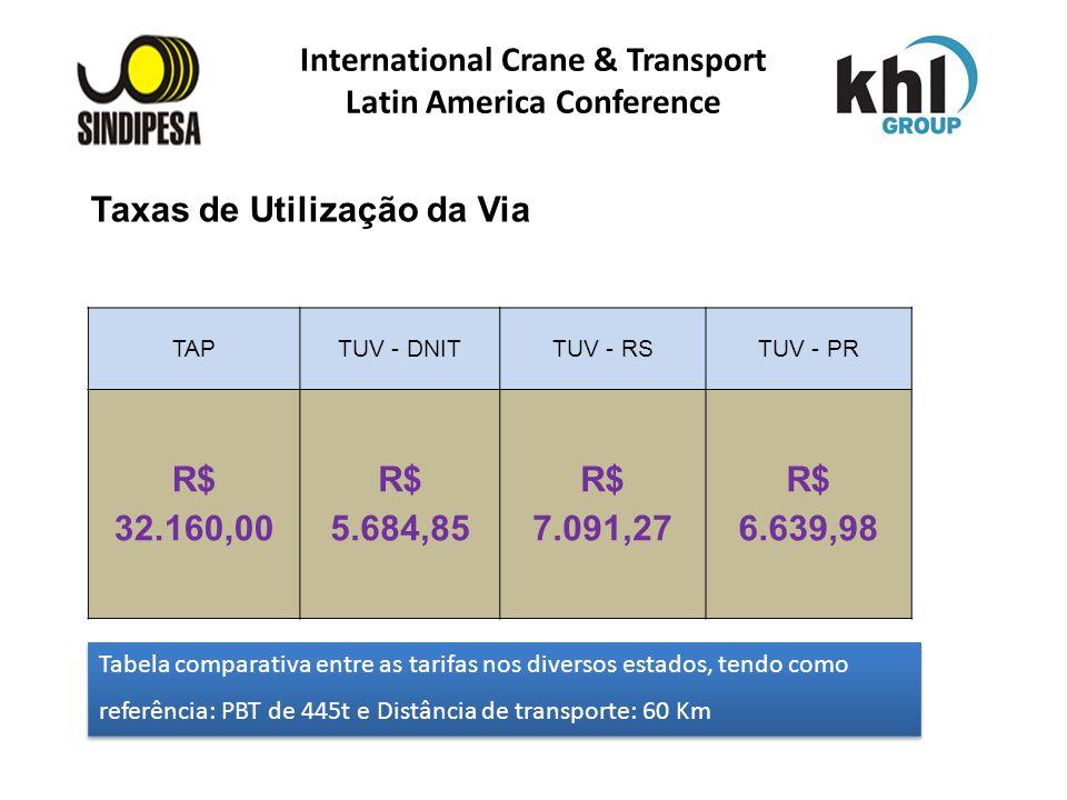 Taxas de Utilização da Via International Crane & Transport Latin America Conference TAPTUV - DNITTUV - RSTUV - PR R$ 32.160,00 R$ 5.684,85 R$ 7.091,27