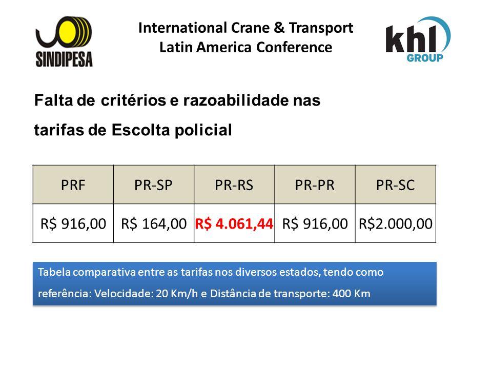 International Crane & Transport Latin America Conference Falta de critérios e razoabilidade nas tarifas de Escolta policial PRFPR-SPPR-RSPR-PRPR-SC R$