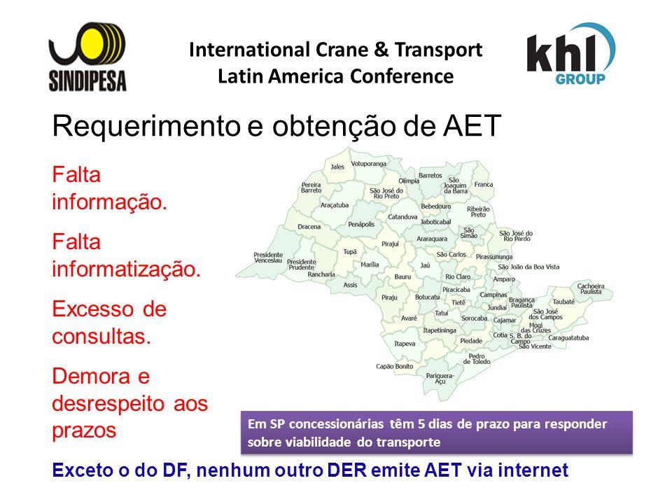 International Crane & Transport Latin America Conference FÁBRICA DE FERTILIZANTES DA PETROBRAS Falta informação. Falta informatização. Excesso de cons